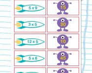5 times table matching challenge worksheet