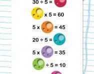 5 times table number sentences worksheet