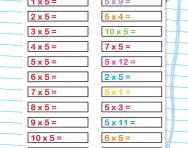 5 times table practice drill worksheet