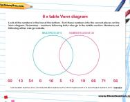 6 times table Venn diagram worksheet