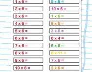 6 times table practice drill worksheet