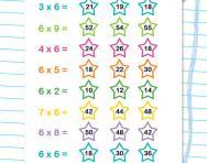 6 times table quick quiz activity