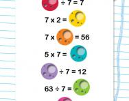 7 times table number sentences worksheet