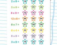 8 times table quick quiz worksheet