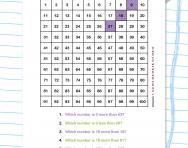 9 times table patterns worksheet