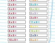 9 times table practice drill worksheet
