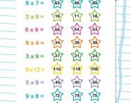 9 times tables quick quiz worksheet