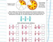 math worksheet : subtract fractions worksheet ks2  worksheets for education : Subtracting Fractions With Same Denominator Worksheets