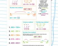 Adding and subtracting three-digit numbers – revision