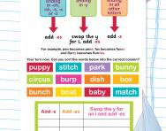 Adding the suffixes -s or -es to form the plural worksheet