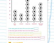 Answering questions on a pictogram football worksheet