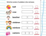 What is a syllable? | Syllables explained for primary-school parents ...