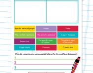 Capital letter rules worksheet