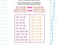 Checking subtraction and division with the inverse calculation