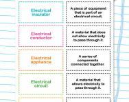 Circuits and conductors worksheet