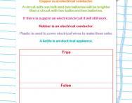 Circuits and conductors true or false worksheet