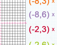 Plotting points on the second quadrant of a co-ordinates grid tutorial
