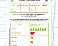 Collecting data: pictograms