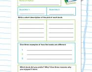 Comparing books by the same author worksheet