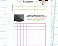 Constructing a line graph