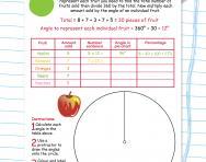 Constructing a pie chart worksheet