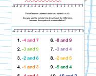 Differences between positive and negative numbers
