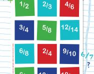 Equivalent fractions practice activity