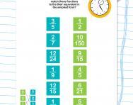 Equivalent fractions speed challenge