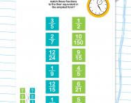 Equivalent fractions speed challenge