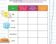 states of matter in ks2 learning about solids liquids and gases in primary school theschoolrun. Black Bedroom Furniture Sets. Home Design Ideas