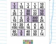 Fractions in their simplest form worksheet