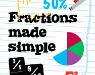 Fractions made simple learning pack