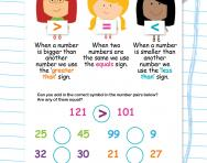 Greater than and less than worksheet