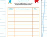 Halving investigation worksheet