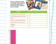 Handling data: tables and bar charts worksheet