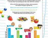 Healthy living bar chart