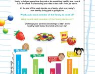 Healthy living bar chart
