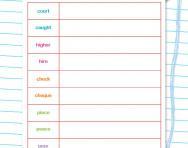 Homophones spelling practice worksheet