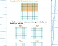 Introduction to percentages worksheet