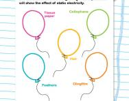 Investigating static electricity activity