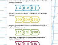 Letter arrow cards