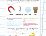Magnetism explained worksheet