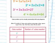 Making cube diagrams worksheet