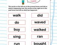 Verb tenses explained for primary-school parents | Present past ...