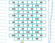 Multiples of 9 speed quiz