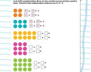 Arrays: how they help children understand multiplication and division