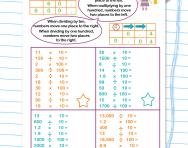 Multiplying and dividing by ten and a hundred worksheet