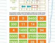 Multiplying by 100 worksheet