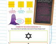 Non-verbal reasoning worksheet: Symmetry revision