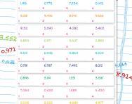 Ordering decimal numbers practice worksheet